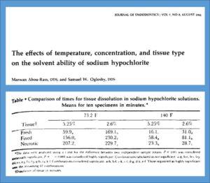 水酸カルシウム 次亜塩素酸 根管治療 ペリオドン